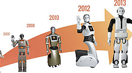 L'Histoire De La Robotique timeline