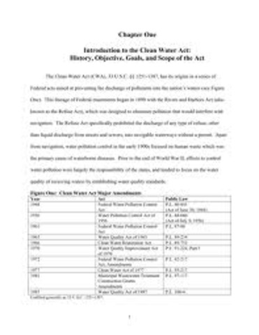 Clean Water Restoration Act, 1966