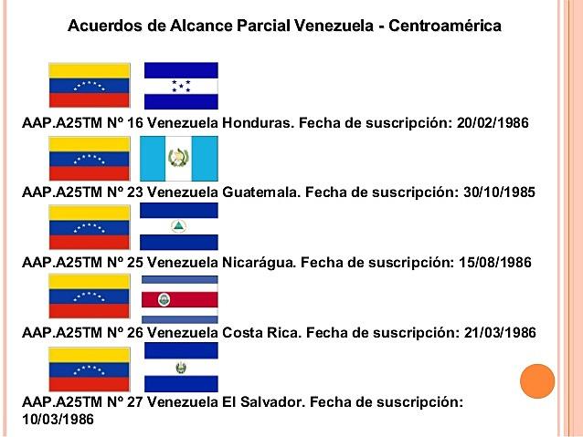 Venezuela/MCCA