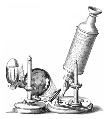 (Aprox. 1665) First Microscopes