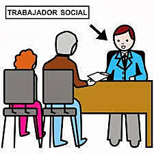 """CHILE - DUPRAT, Alicia Ortega de: """"El diagnóstico en Servicio Social"""", en Anales del Tercer Seminario Regional Latinoamericano de Servicio Social""""."""