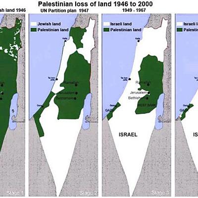 Israel-Palestina konflikten 10E timeline