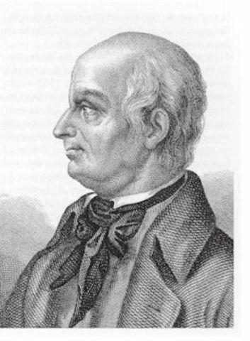 1768, Spallanzani's expiriment