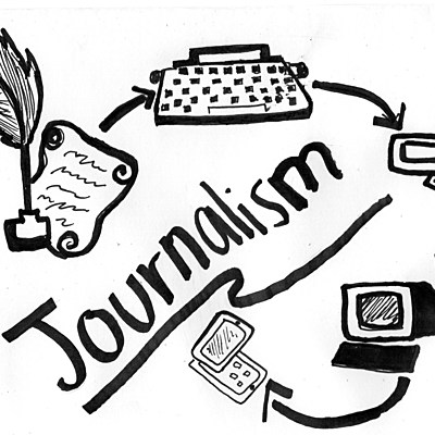 The History of Journalism (Maddie Whitesel per.5) timeline