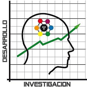 Primera Escala de medida de Inteligencia