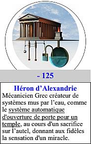 -125 : Héron d'Alexandrie