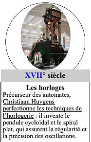 17° siècle : Les Horloges