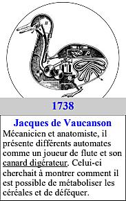 1738 : Jaques de Vaucanson