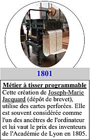 1801 : Métier a tisser programmable