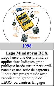 1998 : Lego Minstrom RCX