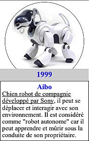 1999: AIBO