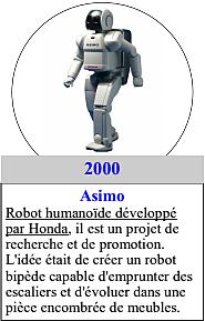 2000: ASIMO