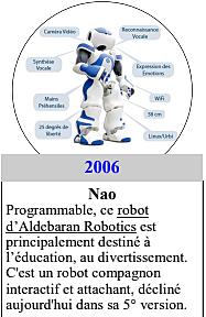 2006 : NAO