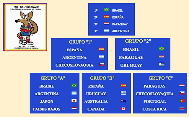 segunda copa mundial de fútbol de  salón
