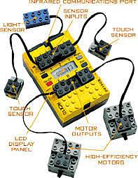 Lego Mindstorm LRCX