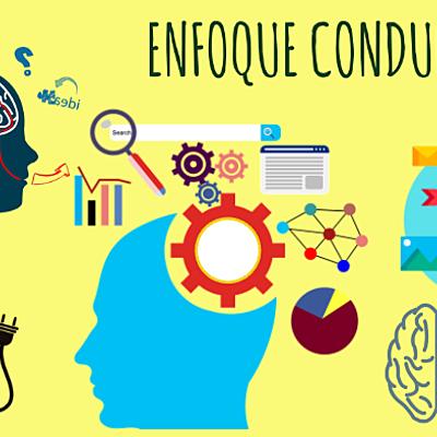 Línea de Tiempo - Enfoque Conductual PRINCIPALES ANTECEDENTES,  REPRESENTANTES Y APORTES DEL CONDUCTISMO A LA PSICOLOGÍA timeline