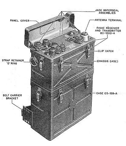 radio SCR-300 de Motorola