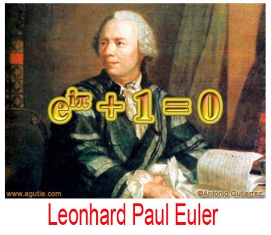 Reino Unido - Euler