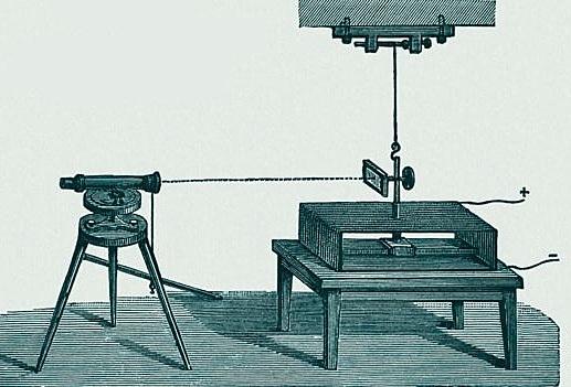 Telégrafo electrostático.