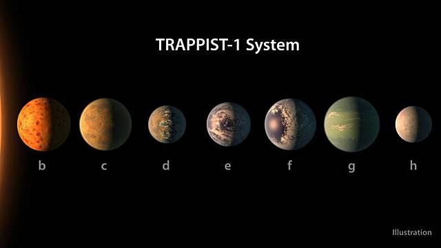 La NASA descubre un nuevo sistema solar con siete planetas como la Tierra
