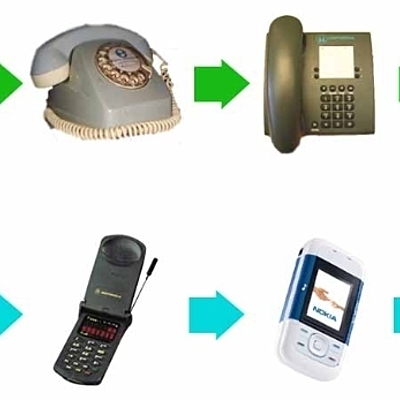Evolución del Teléfono  timeline