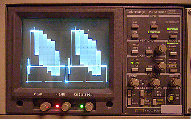 Передача телевизионного сигнала