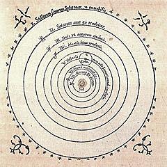 Copernicus' Book