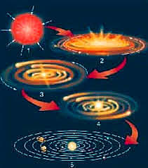 Teoria Nebular