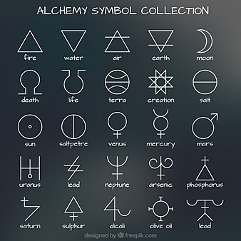 Alchemist develop a Theory that all metals are composed of Mercury and Sulfur, and that all matter is composed of elements shown in the picture.