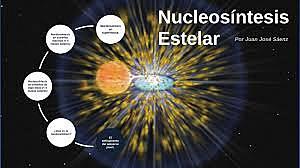 Nucleo sintesis