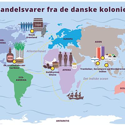 """"""" De danske tropkolonier """" timeline"""