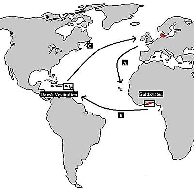 De danske tropekolonier/Slaveriet timeline