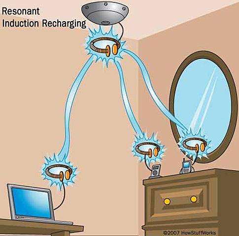 Беспроводная электроэнергия.