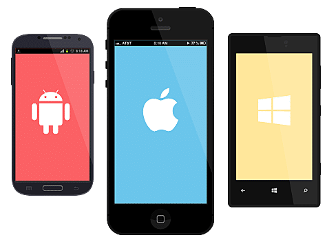 ( Web ) Mise à disposition de technologies pour le développement sur mobiles