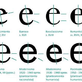 Nuevas tipografías.