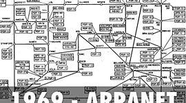 création d'ARPANET, première mise en reseau d'ordinateurs. timeline
