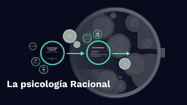 Psicología Racional  (1776-1841)