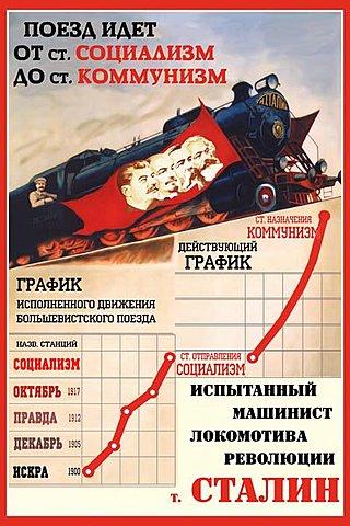 Поезд идет от Социализма до Комунизма