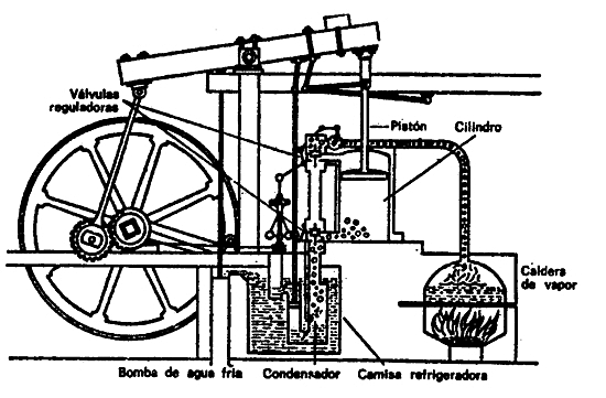 Máquina de usos múltiples
