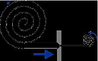 Henri Pitot inventa tubo para medir velocidad del viento, que luego se usa para mediciones en corrientes hídricas.