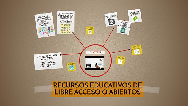 Recursos Educativos de libre Acceso,UNESCO.2002