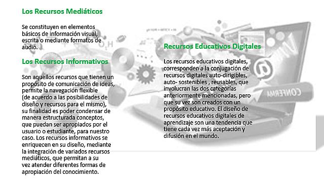 Recursos Diseñados con Herramientas Tecnológicas, Wiley. 2000