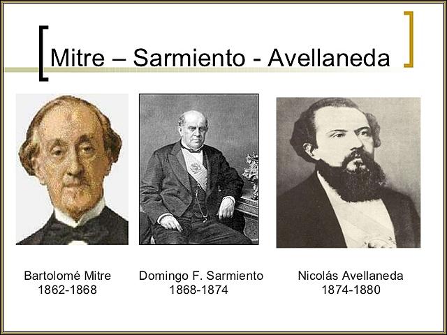 1860 -1880  Unificación del Estado y Centralización de la autoridad política