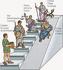 Roma 200 a.c - 400 d.c