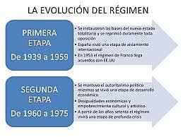 Dictadura franquista 1939-1975