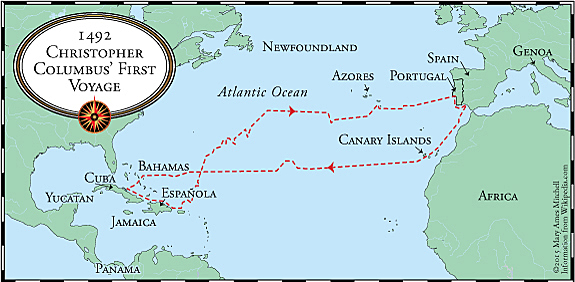 First voyage of Christopher Columbus
