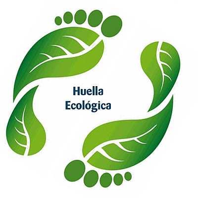 Huella Ecologica timeline