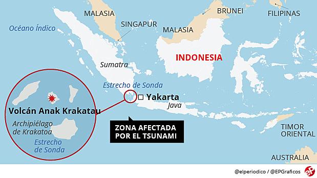 TSUNAMI A INDONEDIA (FET CLIMÀTIC)