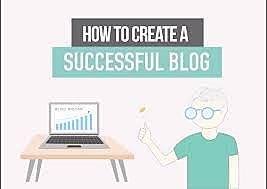 Publication Tools Launch: Blogger