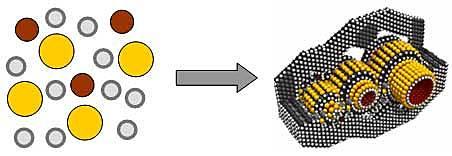 Технология синтеза макромолекул